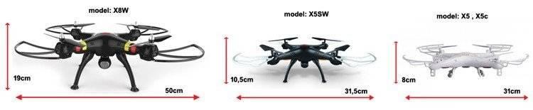 Dron Syma X5C z kamerą HD